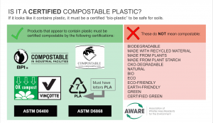 Compostable_Plastics_Infosheet